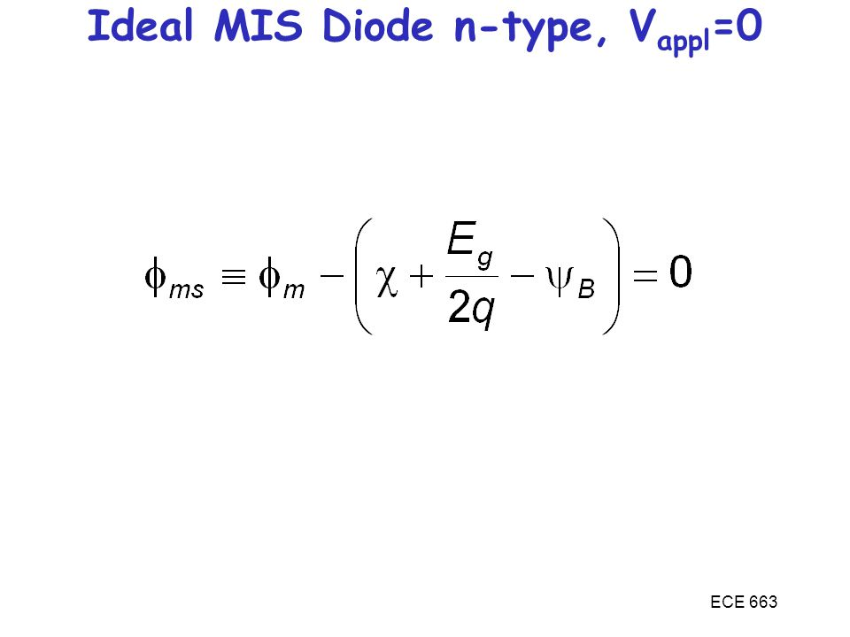 ECE 663 Ideal MIS Diode n-type, V appl =0