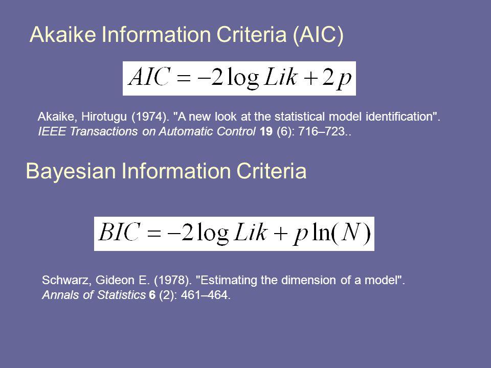 Akaike Information Criteria (AIC) Akaike, Hirotugu (1974).