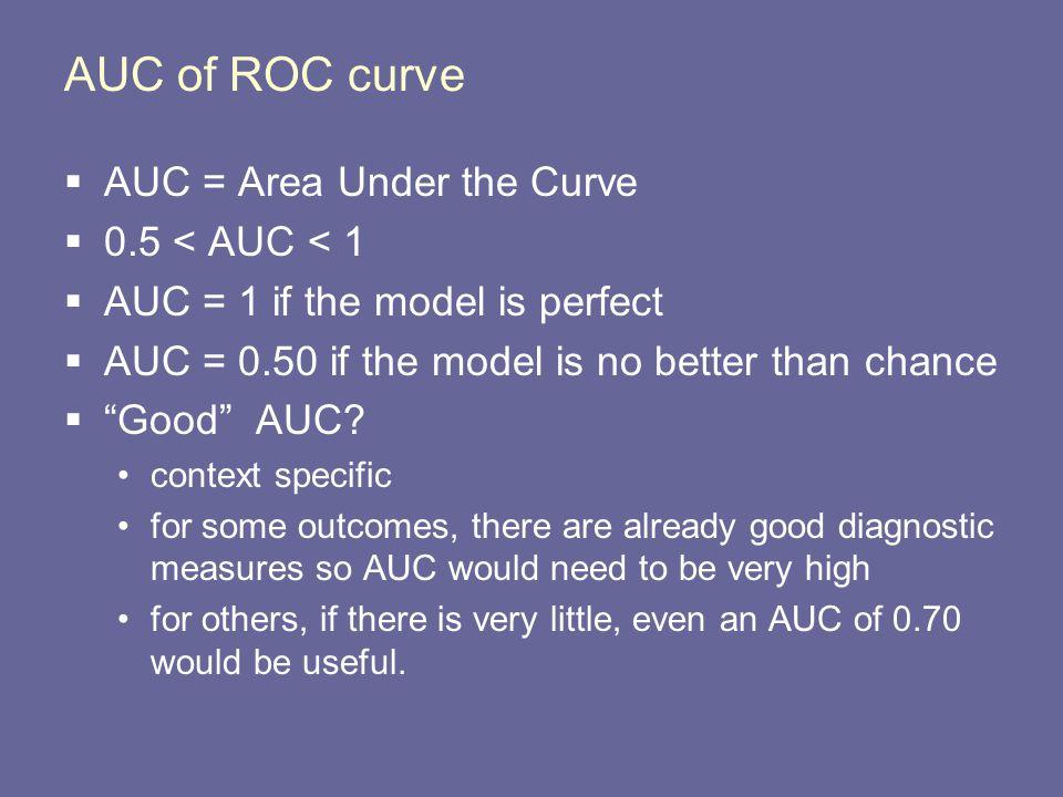 AUC of ROC curve  AUC = Area Under the Curve  0.5 < AUC < 1  AUC = 1 if the model is perfect  AUC = 0.50 if the model is no better than chance  Good AUC.