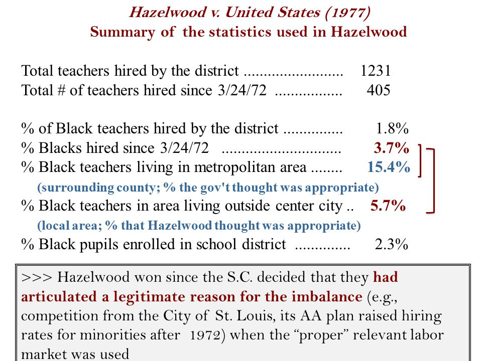 Hazelwood v. United States (1977) Summary of the statistics used in Hazelwood Total teachers hired by the district......................... 1231 Total