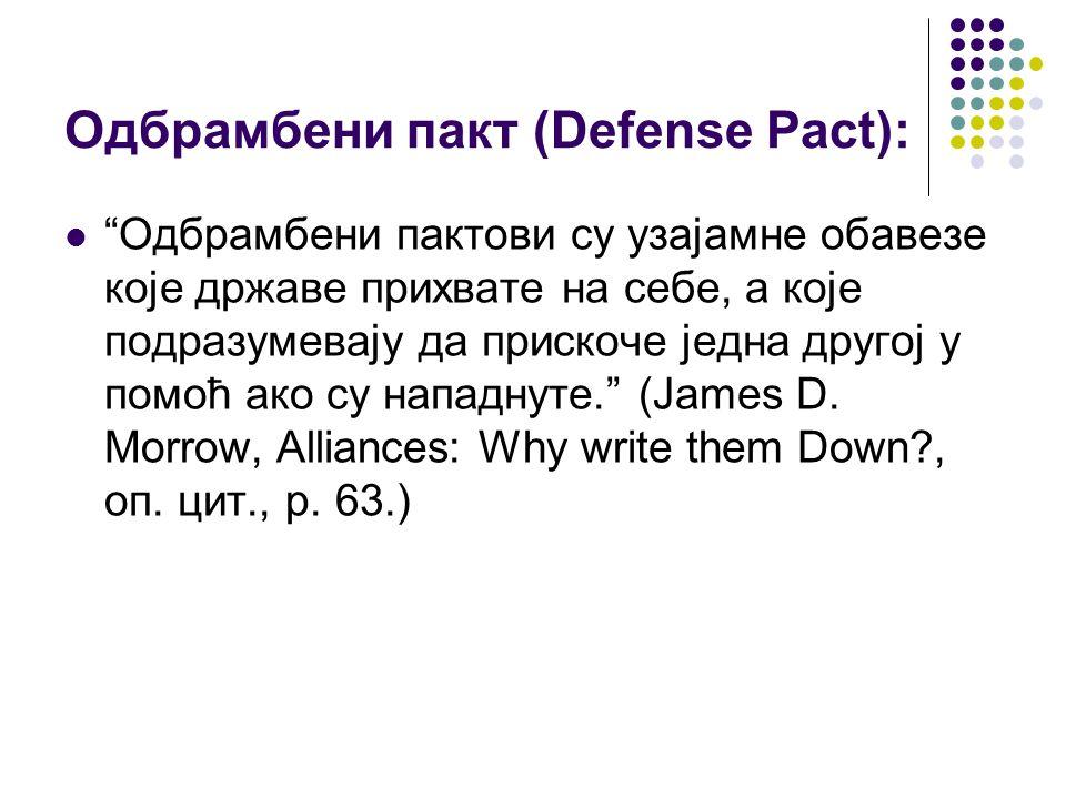 Одбрамбени пакт (Defense Pact): Одбрамбени пактови су узајамне обавезе које државе прихвате на себе, a које подразумевају да прискоче једна другој у помоћ ако су нападнуте. (James D.
