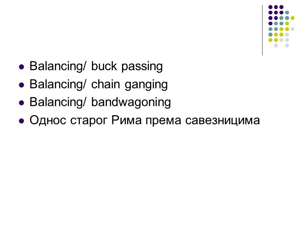 Balancing/ buck passing Balancing/ chain ganging Balancing/ bandwagoning Однос старог Рима према савезницима