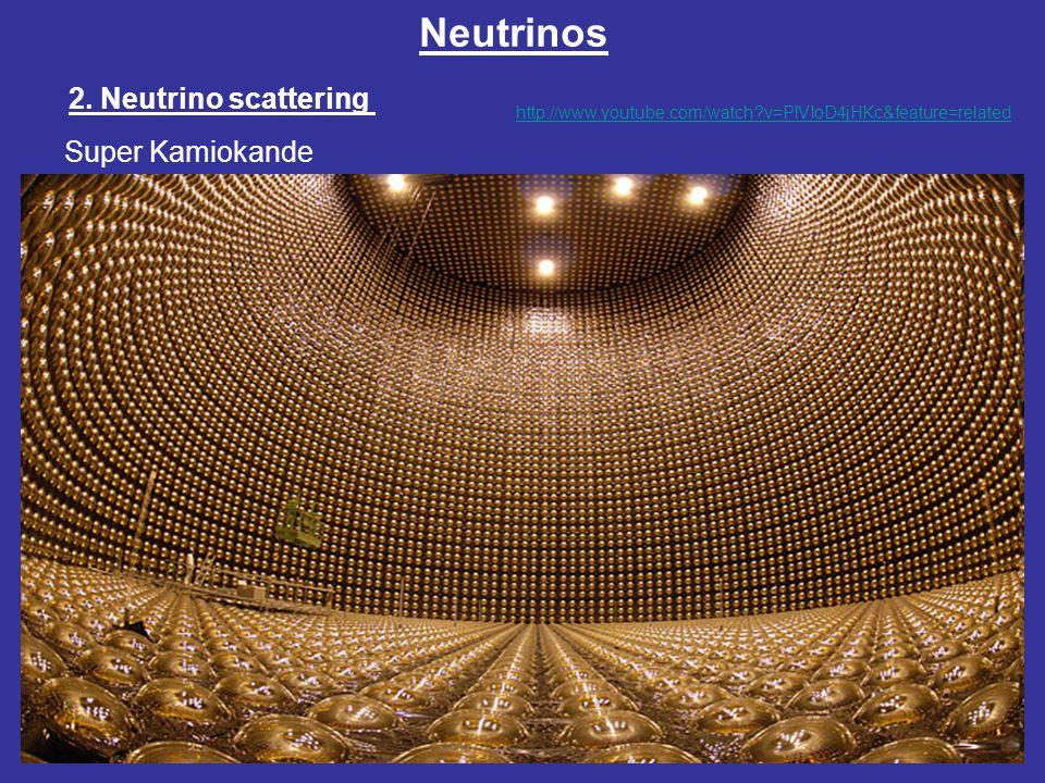 Neutrinos Sudbury Neutrino Observatory (SNO) 4.
