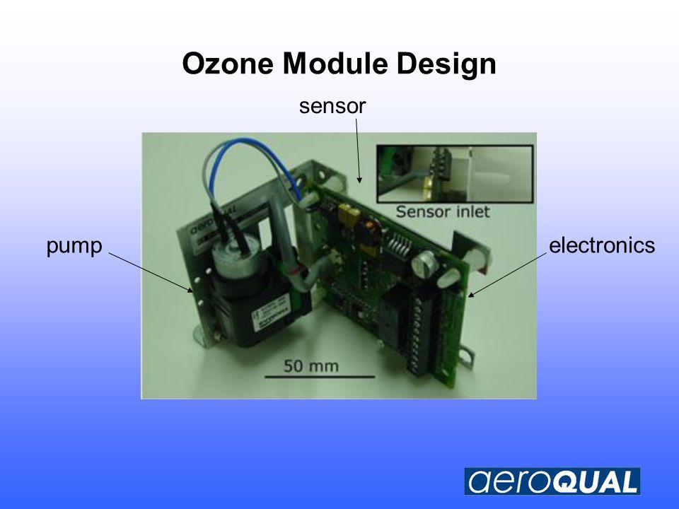 Ozone Module Design electronicspump sensor