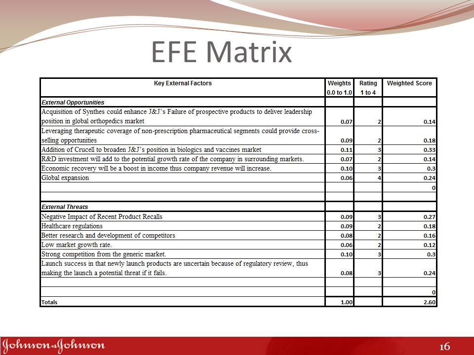EFE Matrix 16