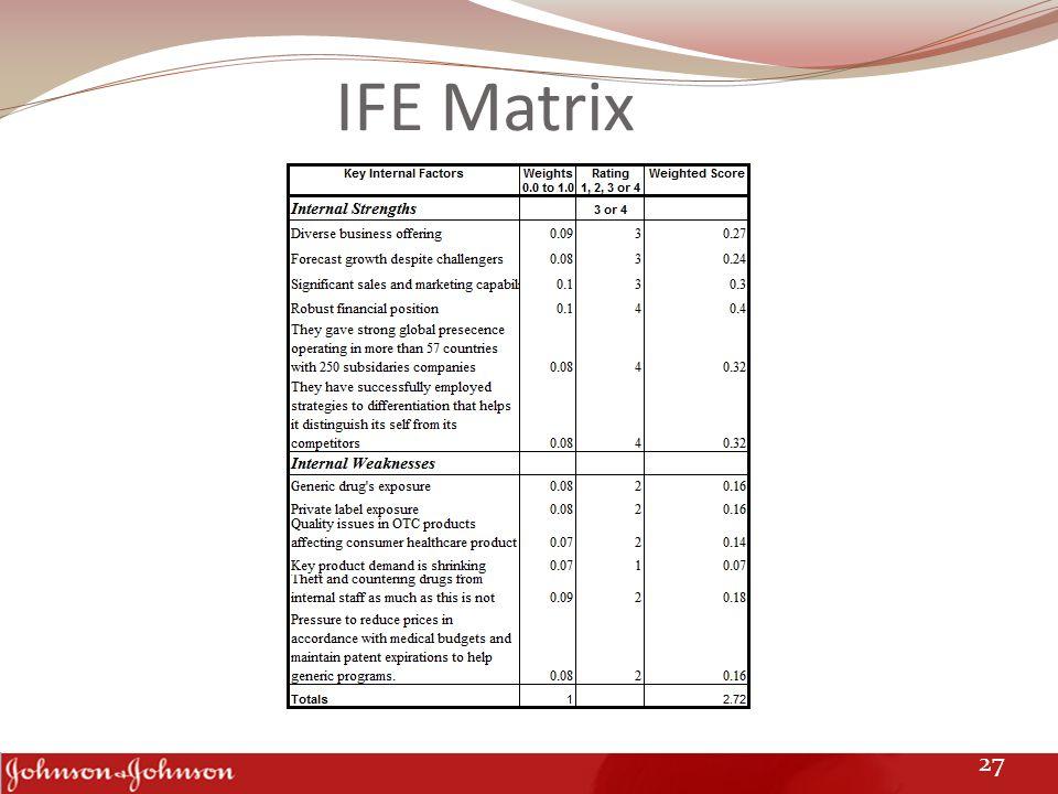 IFE Matrix 27