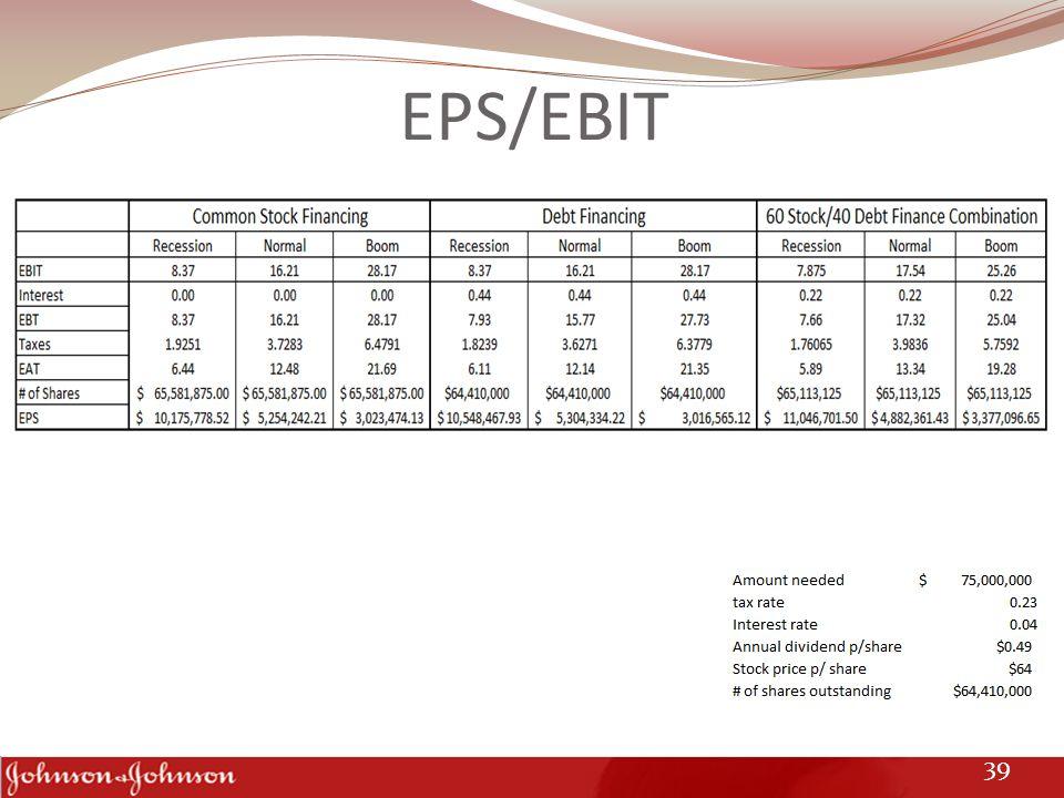 EPS/EBIT 39