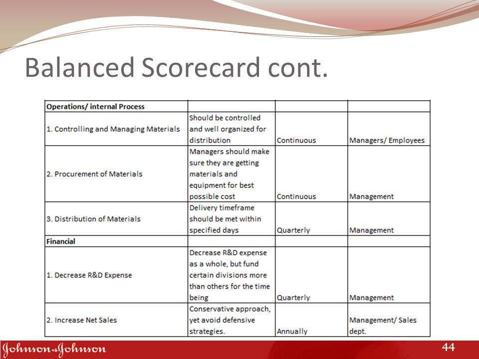 Balanced Scorecard cont. 44