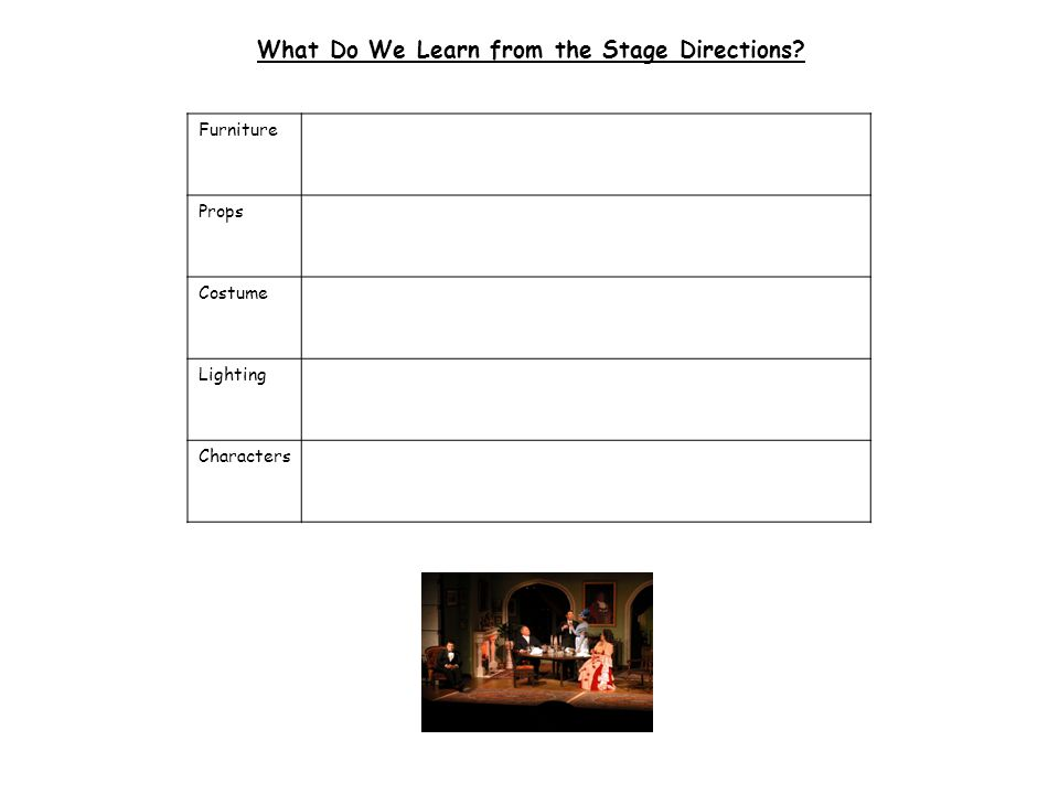 What Do We Learn from the Stage Directions? Furniture Props Costume Lighting Characters