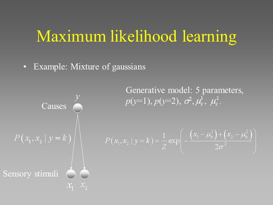Maximum likelihood learning Example: Mixture of gaussians Causes Sensory stimuli Generative model: 5 parameters, p(y=1), p(y=2),    y