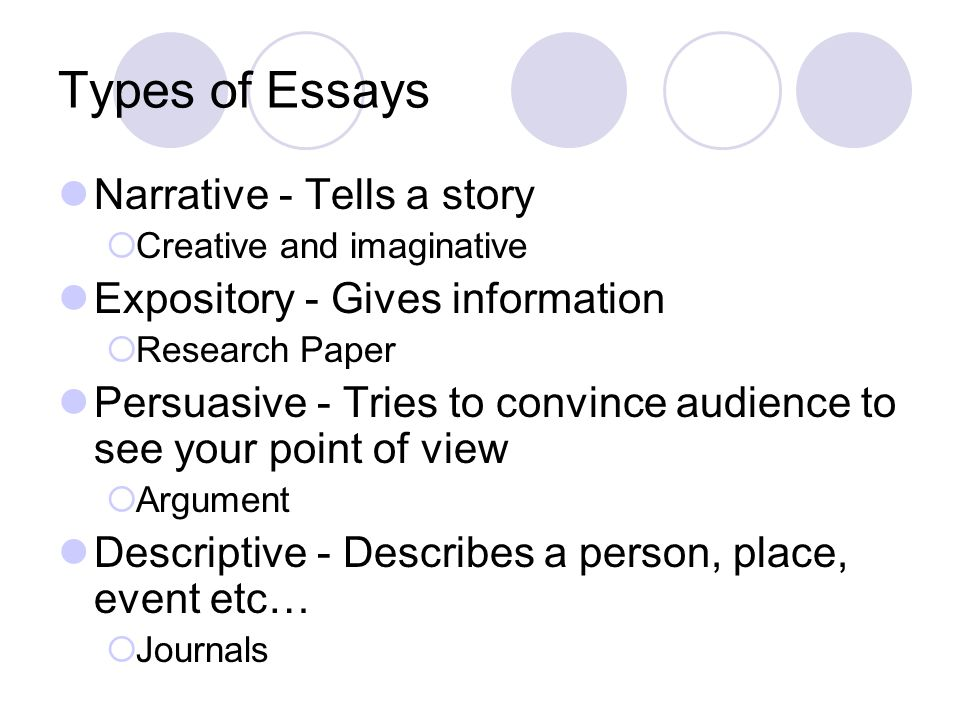 Types of Essays Narrative - Tells a story  Creative and imaginative Expository - Gives information  Research Paper Persuasive - Tries to convince audience to see your point of view  Argument Descriptive - Describes a person, place, event etc…  Journals