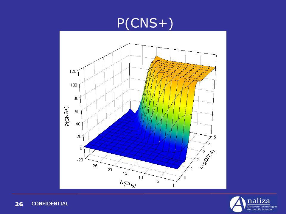 26 CONFIDENTIAL P(CNS+)