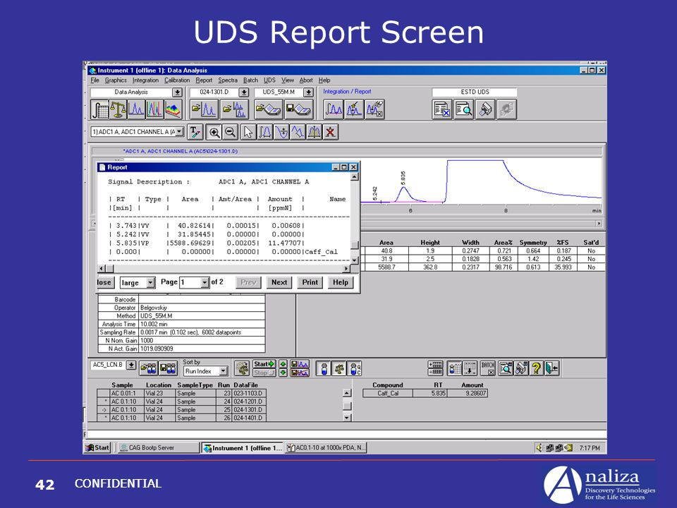 42 CONFIDENTIAL UDS Report Screen