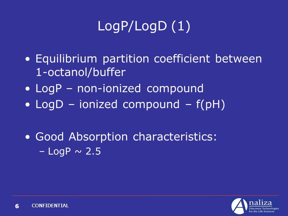 6 CONFIDENTIAL LogP/LogD (1) Equilibrium partition coefficient between 1-octanol/buffer LogP – non-ionized compound LogD – ionized compound – f(pH) Good Absorption characteristics: –LogP ~ 2.5