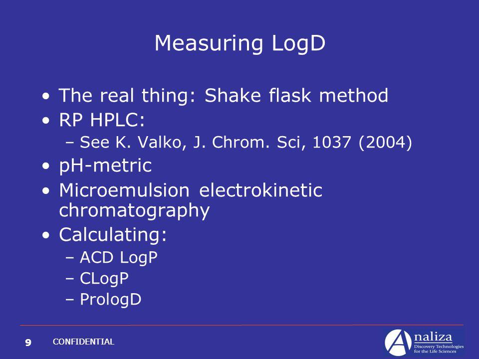 9 CONFIDENTIAL Measuring LogD The real thing: Shake flask method RP HPLC: –See K. Valko, J. Chrom. Sci, 1037 (2004) pH-metric Microemulsion electrokin