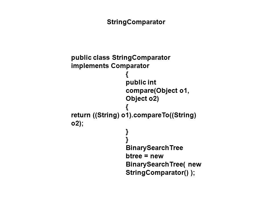 StringComparator public class StringComparator implements Comparator { public int compare(Object o1, Object o2) { return ((String) o1).compareTo((Stri