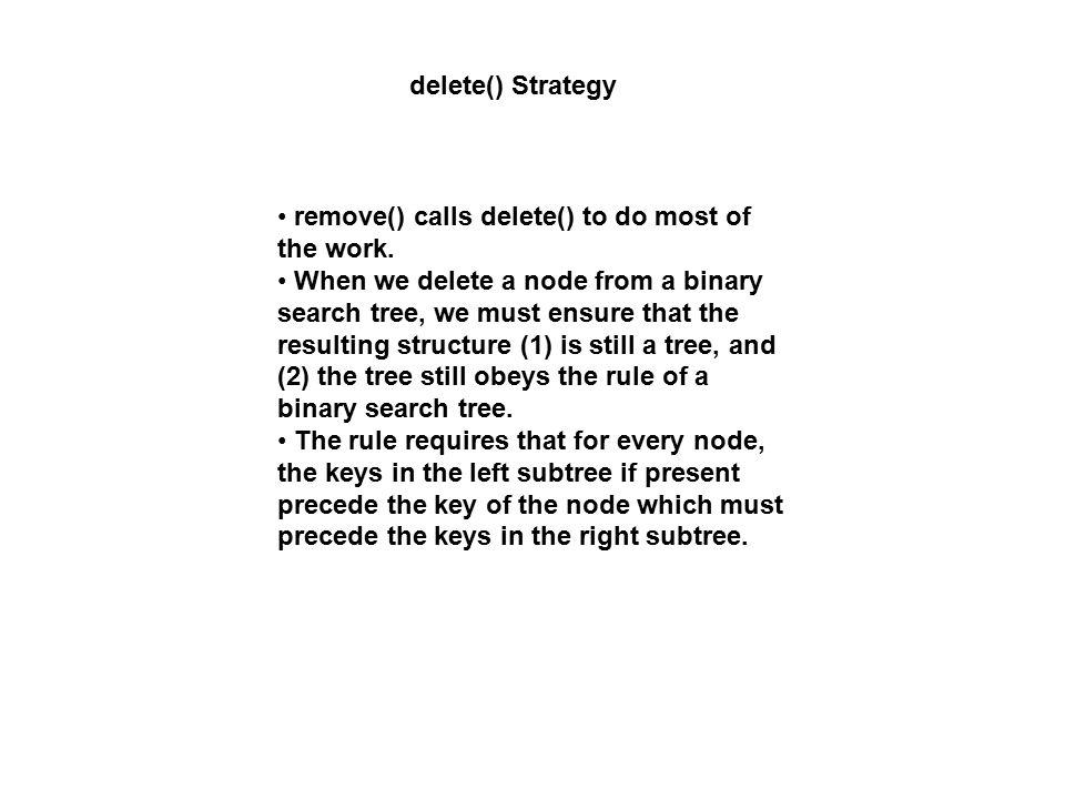 delete() Strategy remove() calls delete() to do most of the work.