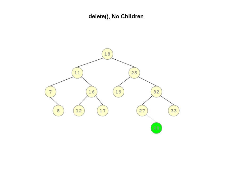 delete(), No Children