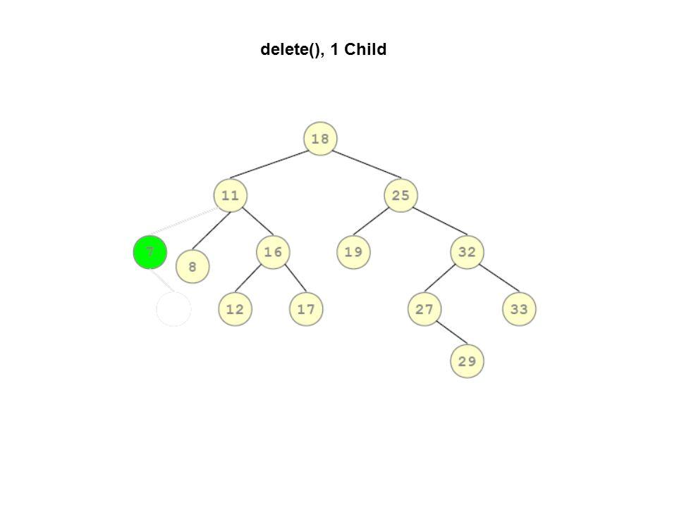 delete(), 1 Child