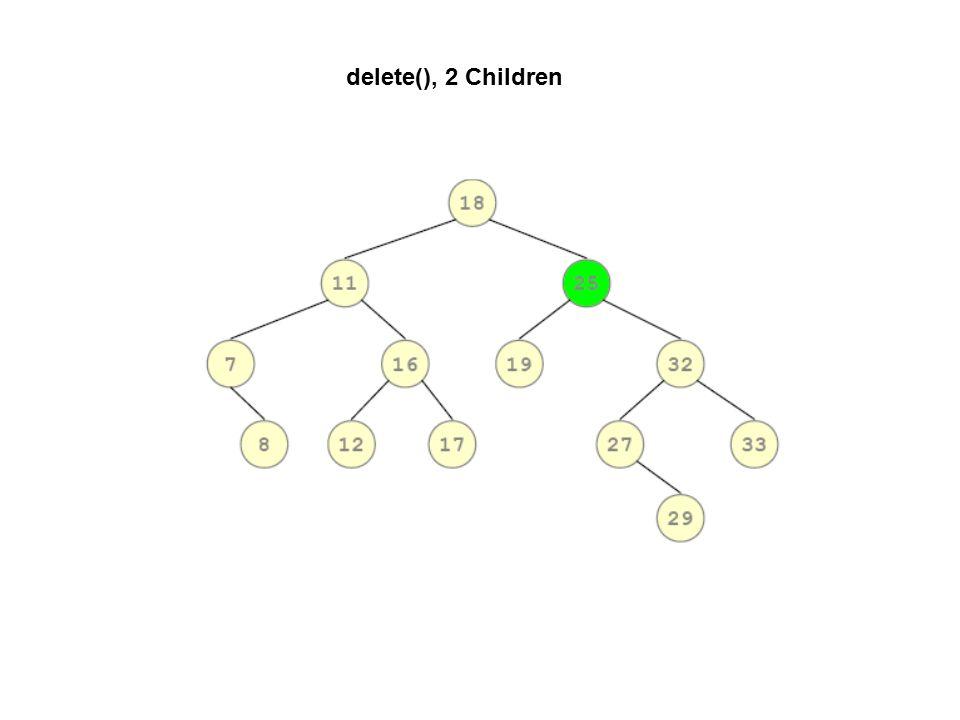 delete(), 2 Children