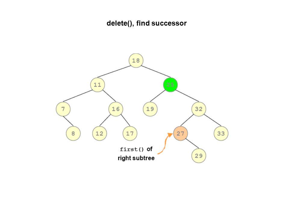 delete(), find successor