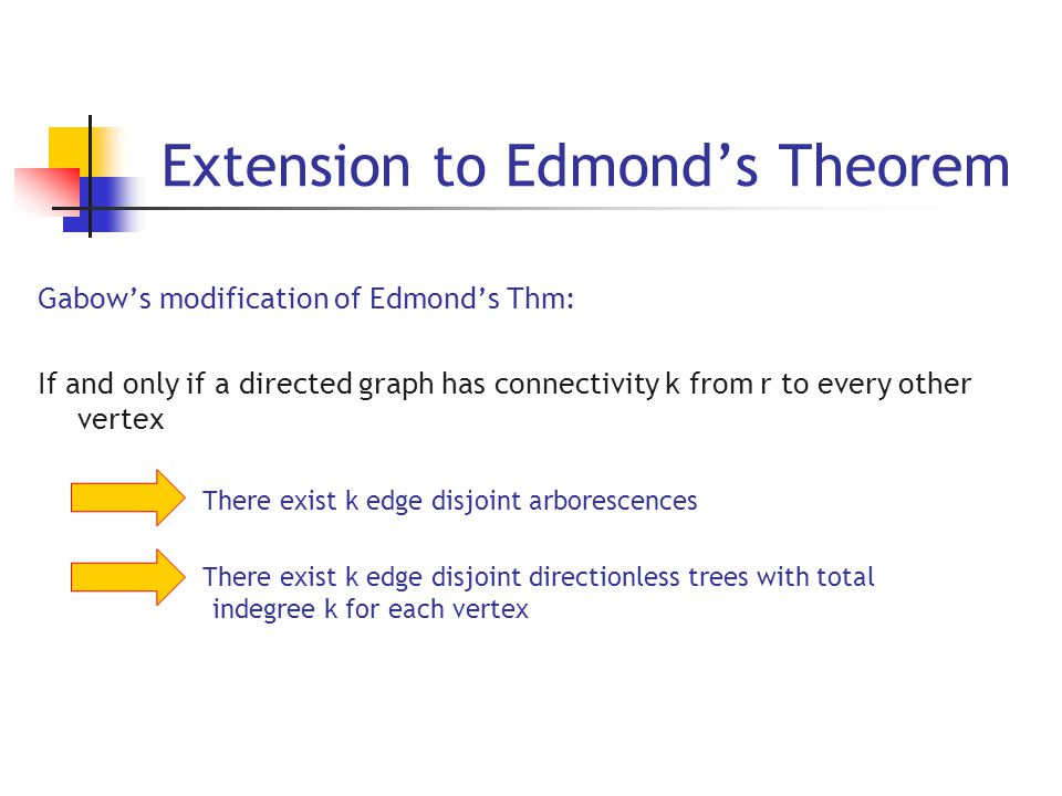 Extension to Edmond's Theorem Gabow's modification of Edmond's Thm: If and only if a directed graph has connectivity k from r to every other vertex There exist k edge disjoint arborescences There exist k edge disjoint directionless trees with total indegree k for each vertex