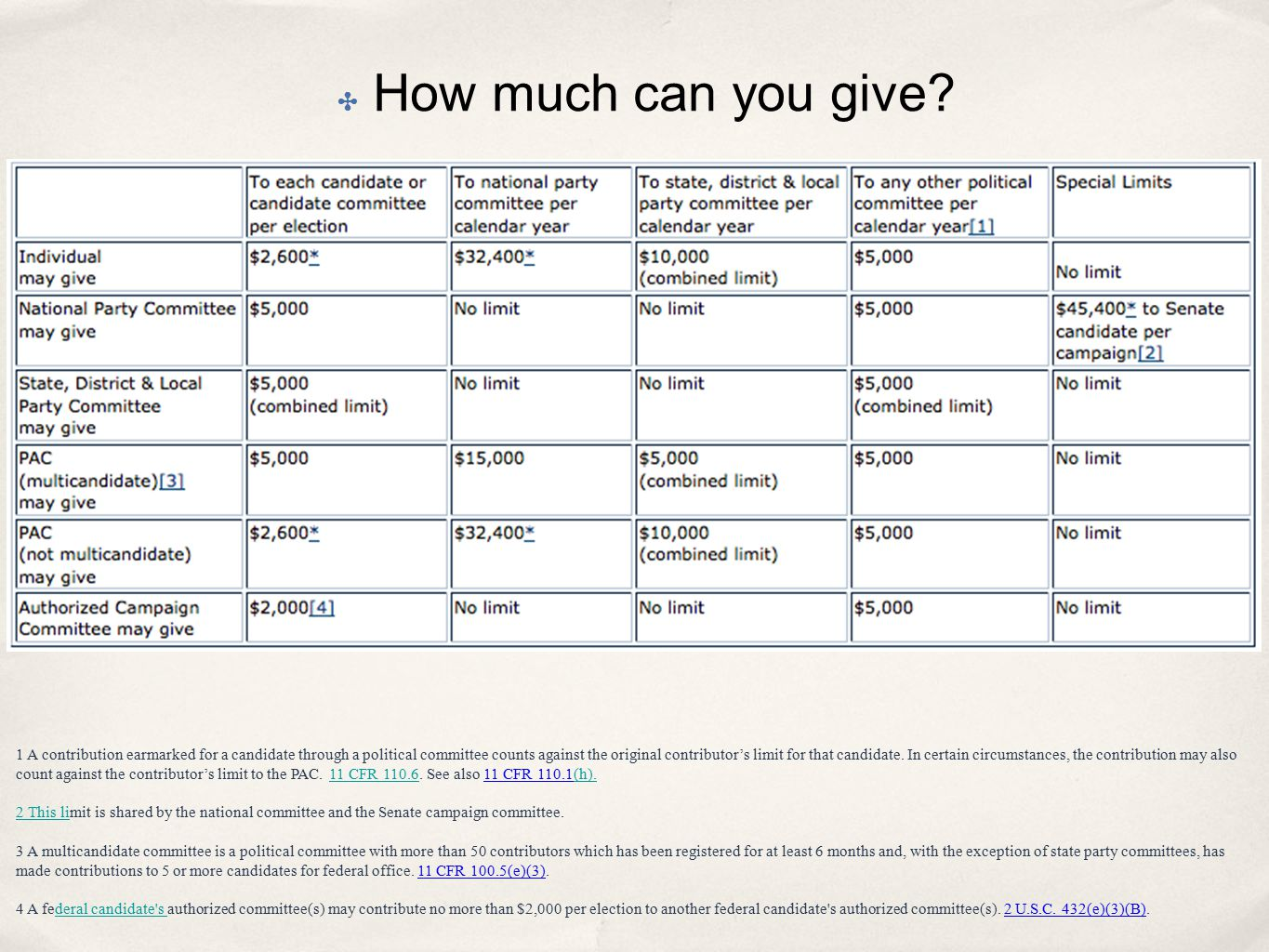 ✤ How much can you give? 1 A contribution earmarked for a candidate through a political committee counts against the original contributor's limit for