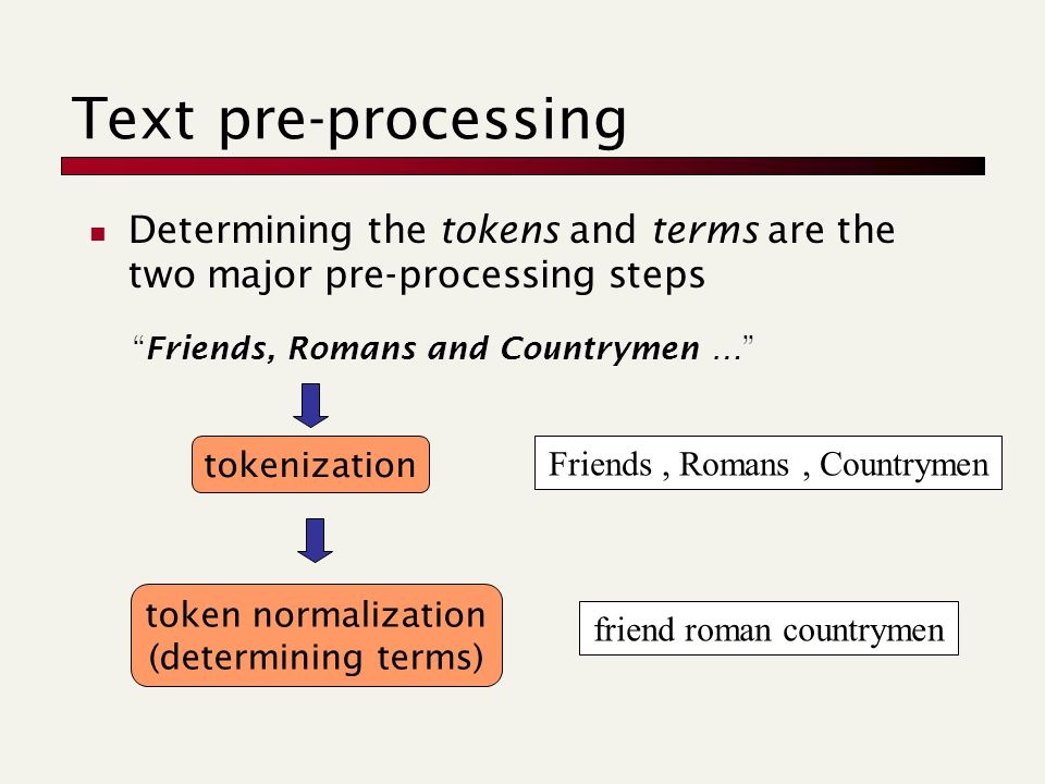 Text pre-processing Determining the tokens and terms are the two major pre-processing steps Friends, Romans and Countrymen … tokenization Friends, Romans, Countrymen token normalization (determining terms) friend roman countrymen