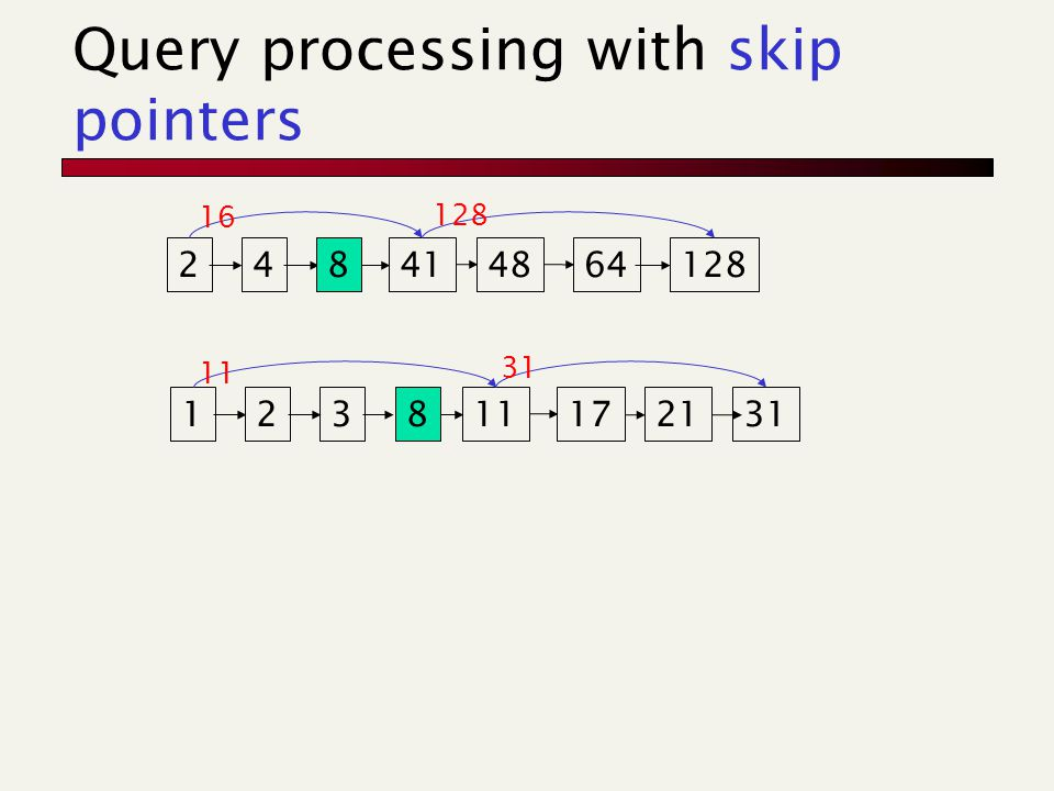 Query processing with skip pointers 128 24 8 414864 31 123 8 111721 31 11 16 128