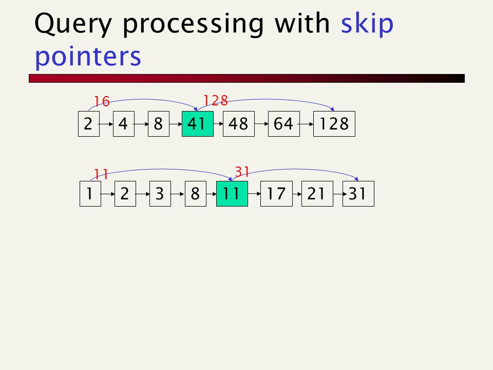 Query processing with skip pointers 128 24 8 414864 31 123 8 111721 31 11 16 128 we skip these entries