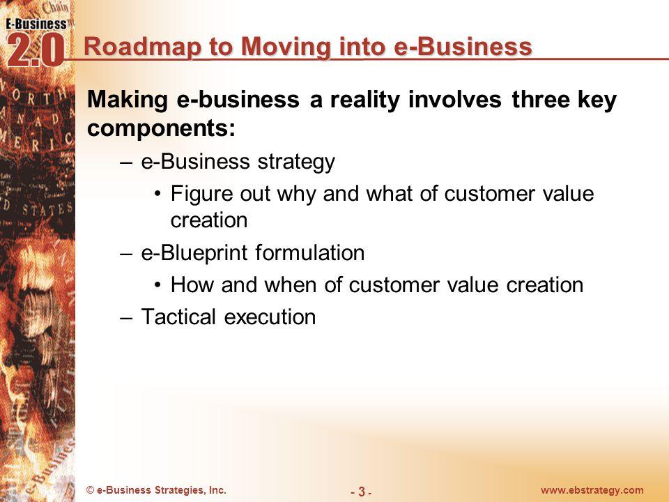 © e-Business Strategies, Inc.www.ebstrategy.com - 3 - Roadmap to Moving into e-Business Making e-business a reality involves three key components: –e-