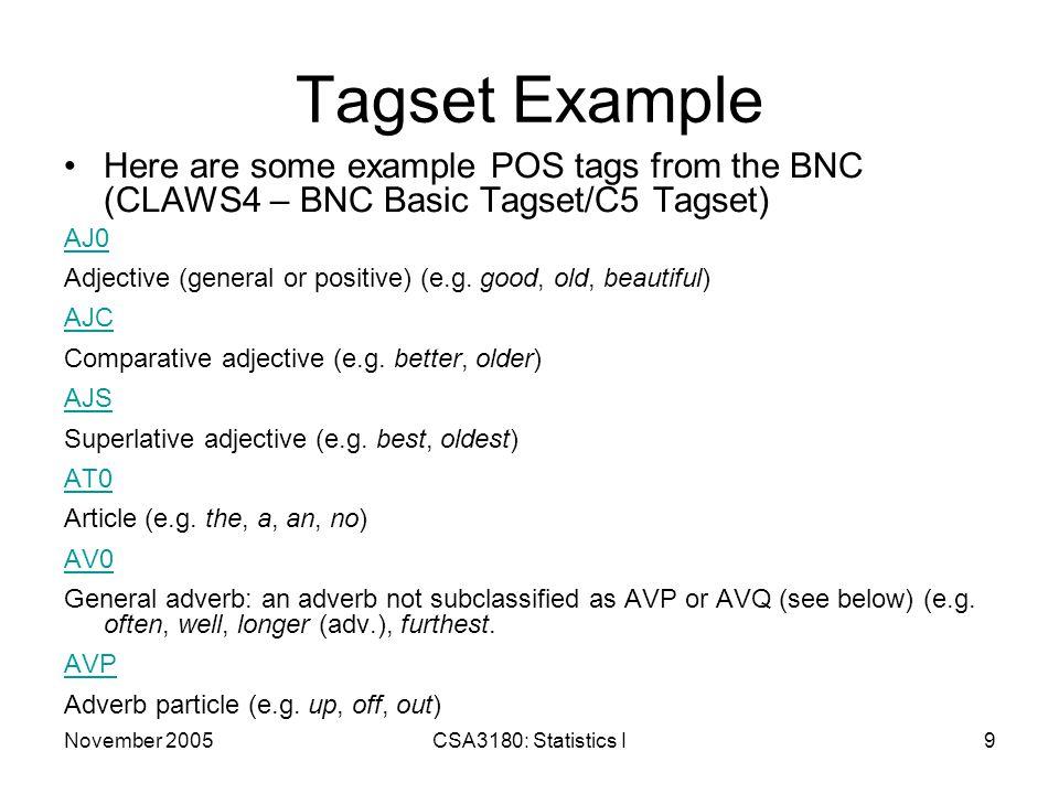 November 2005CSA3180: Statistics I30 Apostrophe: BNC2 Solution Built-in Knowledge Orthographic FormBroken down intoComponent tags d ve d + veVM0 + VHI tis t + isPNP + VBZ twas t + wasPNP + VBD twere t + werePNP + VBD twould t + wouldPNP + VM0 I d veI + d + vePNP + VM0 + VHI ain tai + n tUNC + XX0 aintai + ntUNC + XX0 aintchaai + nt + chaUNC + XX0 + PNP an allan + all / an allCJC + DT0 / AV0 arentare + ntVBB + XX0