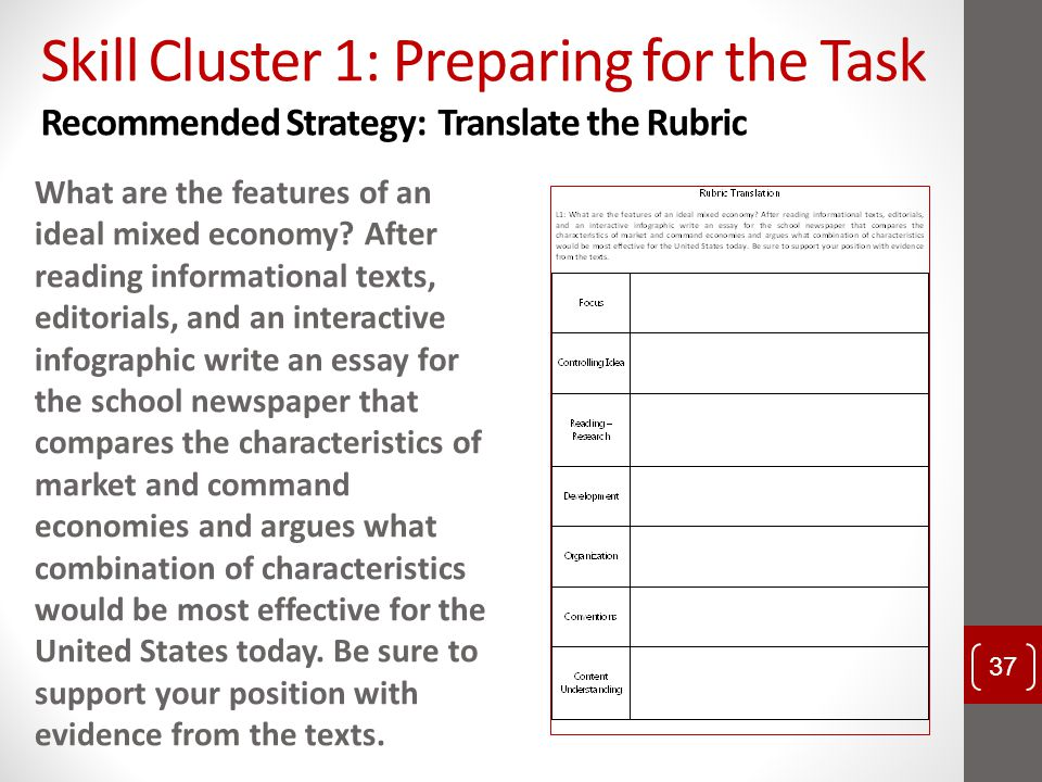 Skill Cluster 1: Preparing for the Task Recommended Strategy: Translate the Rubric What are the features of an ideal mixed economy? After reading info