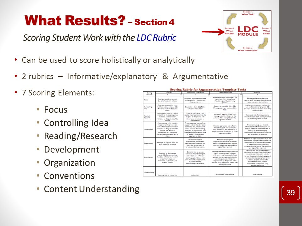What Results? What Results? – Section 4 Scoring Student Work with the LDC Rubric Can be used to score holistically or analytically 2 rubrics – Informa