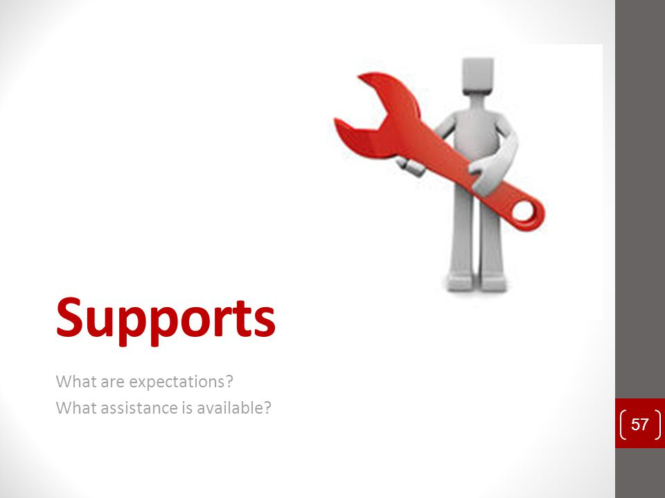 Supports What are expectations? What assistance is available? 57