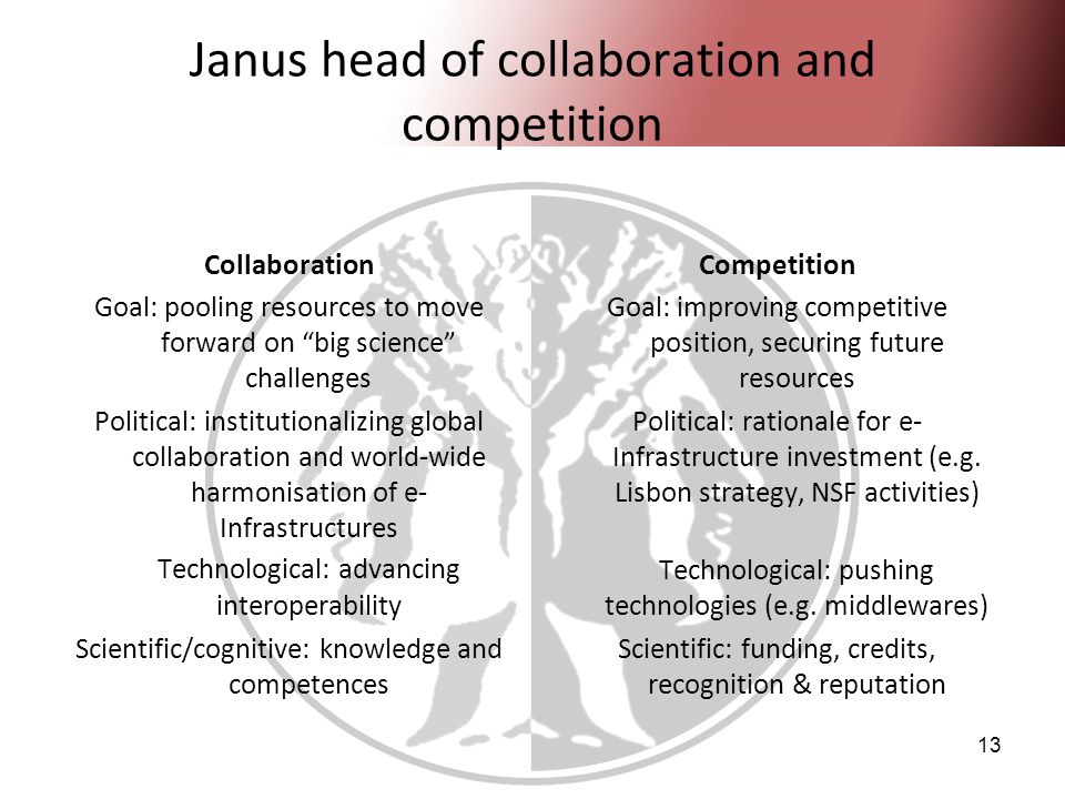 "13 Janus head of collaboration and competition Collaboration Goal: pooling resources to move forward on ""big science"" challenges Political: institutio"