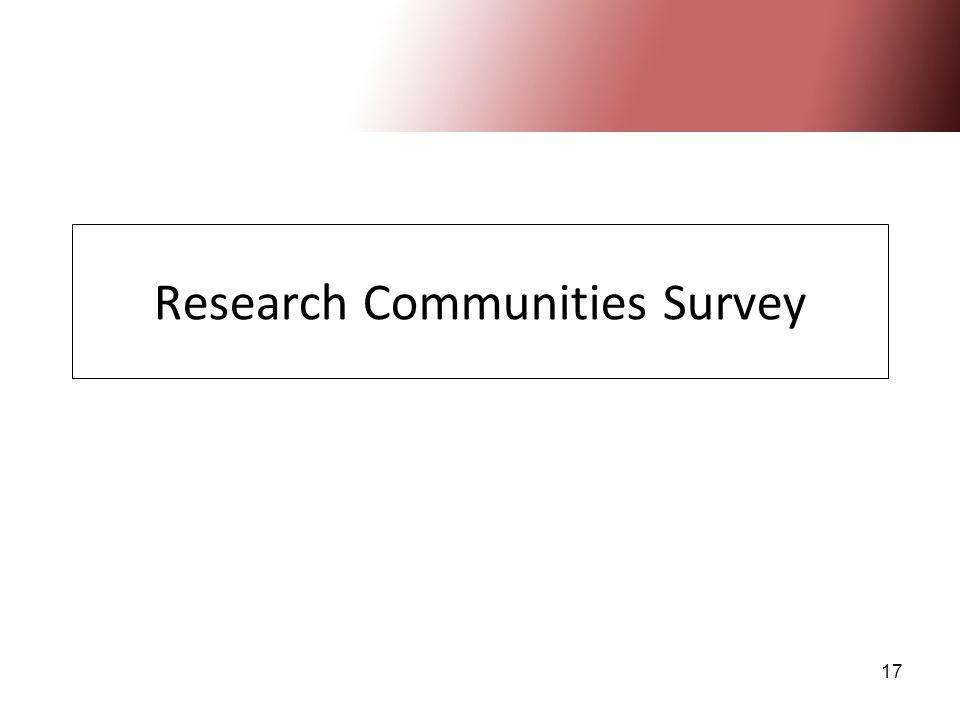 17 Research Communities Survey