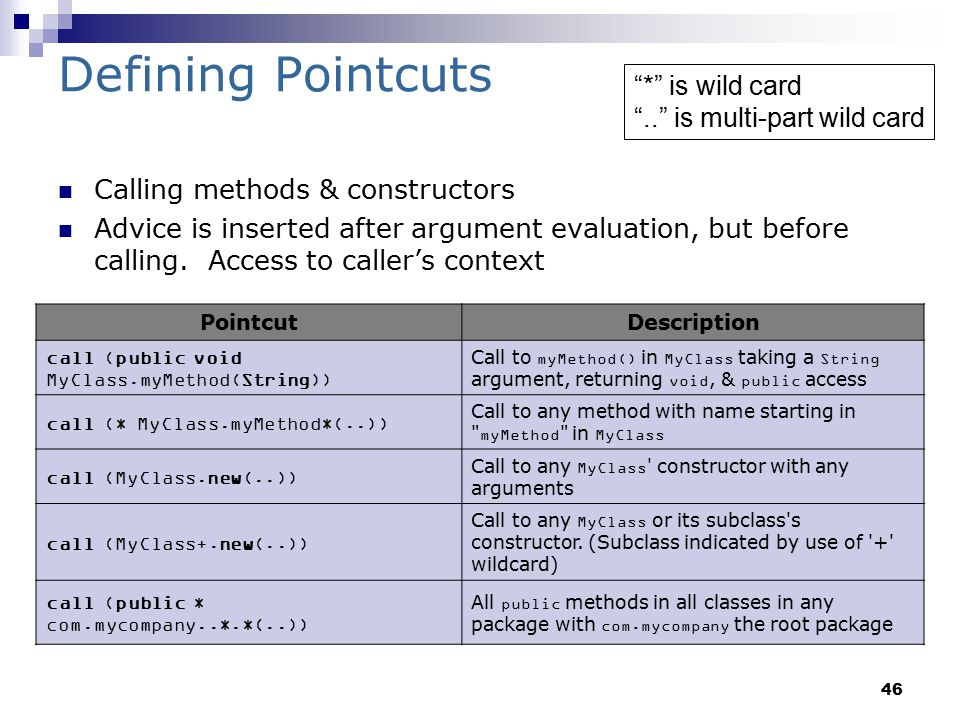 46 Defining Pointcuts Calling methods & constructors Advice is inserted after argument evaluation, but before calling.
