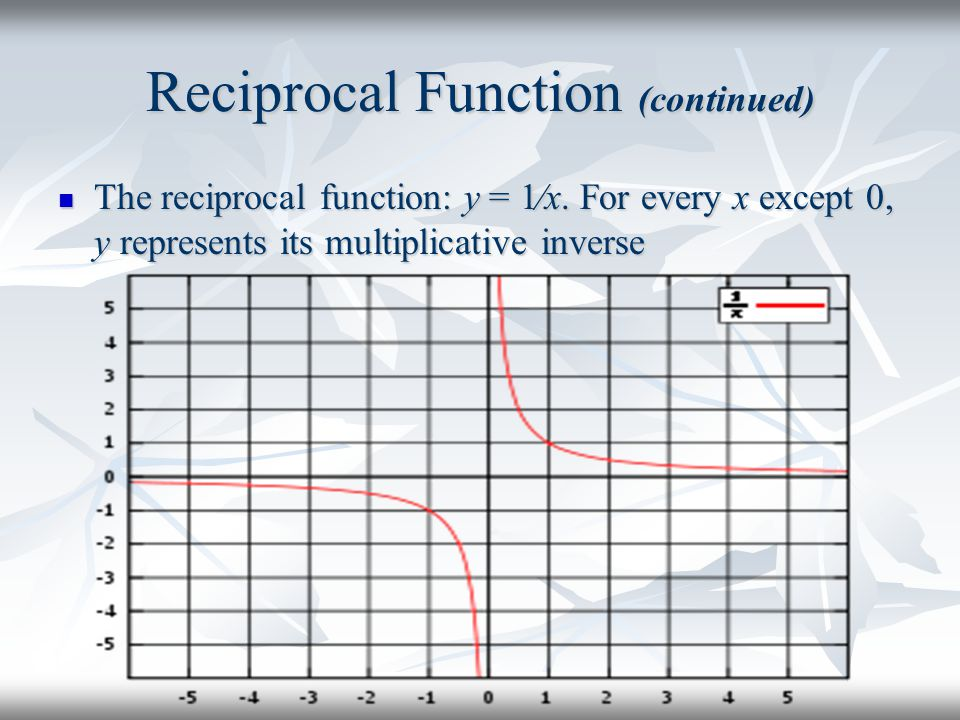 Reciprocal Function (continued) The reciprocal function: y = 1⁄x. For every x except 0, y represents its multiplicative inverse The reciprocal functio