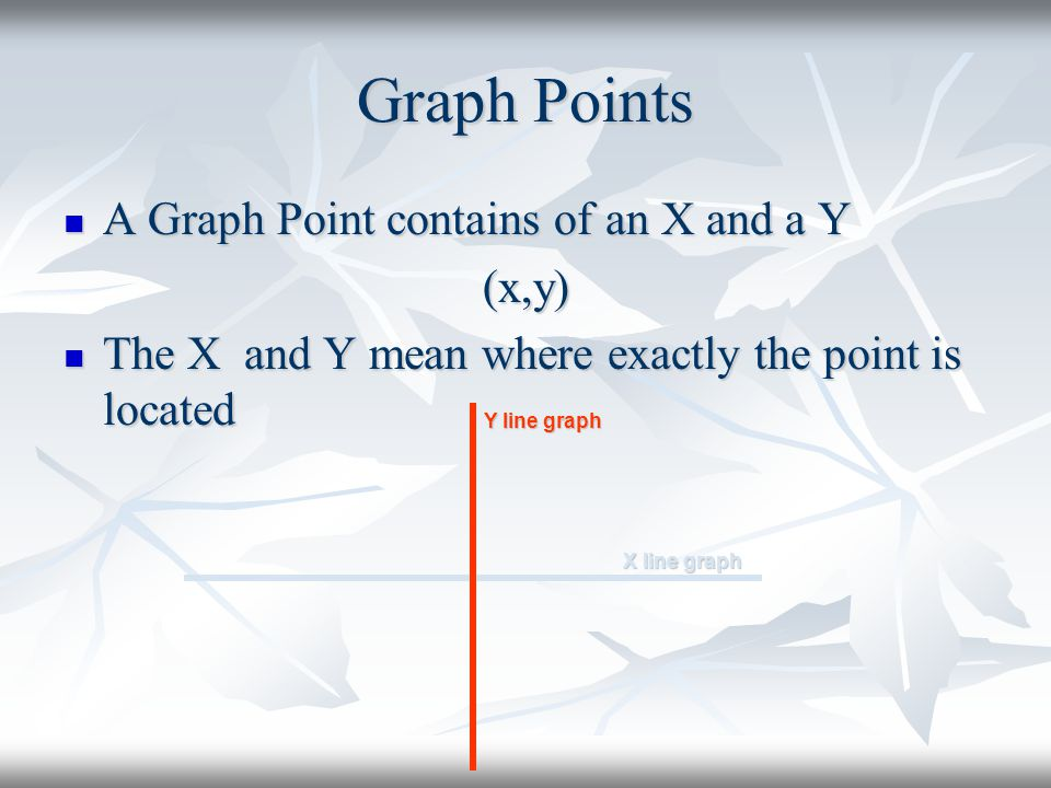 Graph Points A Graph Point contains of an X and a Y A Graph Point contains of an X and a Y(x,y) The X and Y mean where exactly the point is located The X and Y mean where exactly the point is located X line graph Y line graph