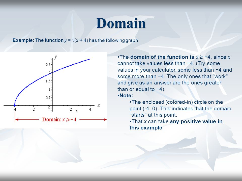 Domain Example: The function y = √(x + 4) has the following graph The domain of the function is x ≥ −4, since x cannot take values less than −4. (Try