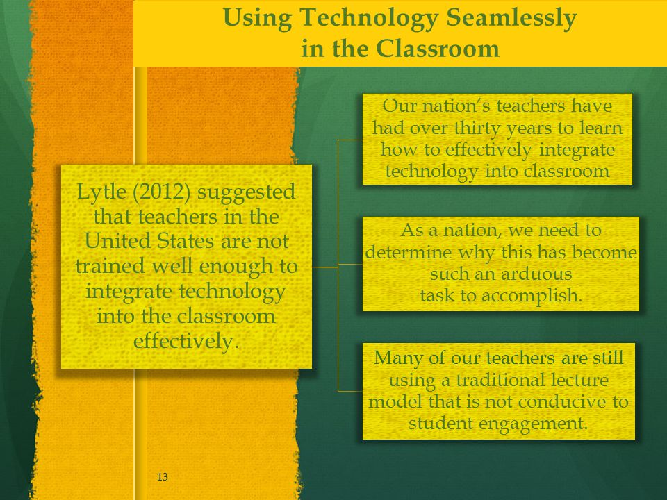 Using Technology Seamlessly in the Classroom Lytle (2012) suggested that teachers in the United States are not trained well enough to integrate technology into the classroom effectively.