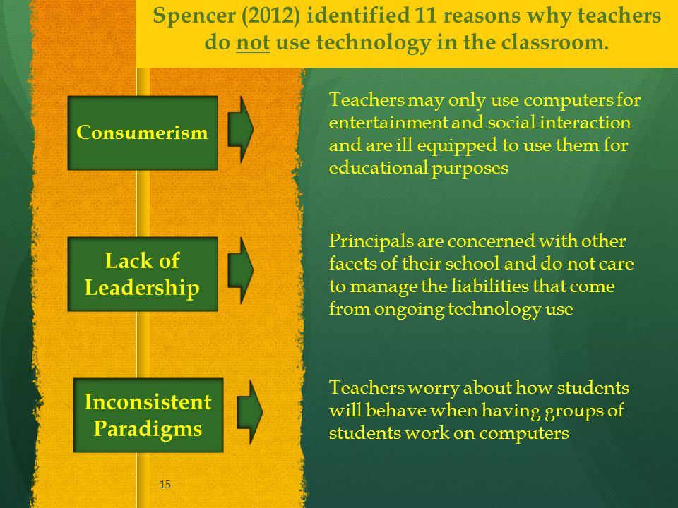 Consumerism Inconsistent Paradigms Teachers may only use computers for entertainment and social interaction and are ill equipped to use them for educational purposes Teachers worry about how students will behave when having groups of students work on computers Lack of Leadership Principals are concerned with other facets of their school and do not care to manage the liabilities that come from ongoing technology use Spencer (2012) identified 11 reasons why teachers do not use technology in the classroom.