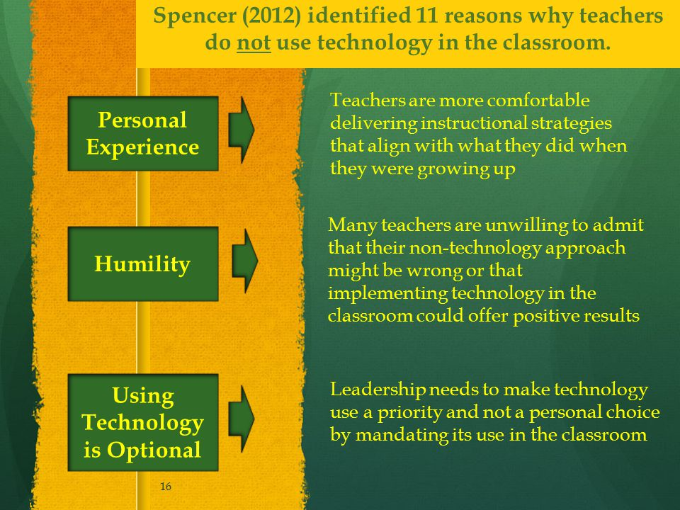 Personal Experience Humility Teachers are more comfortable delivering instructional strategies that align with what they did when they were growing up