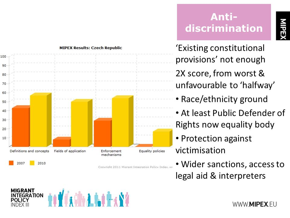 Anti- discrimination 'Existing constitutional provisions' not enough 2X score, from worst & unfavourable to 'halfway' Race/ethnicity ground At least Public Defender of Rights now equality body Protection against victimisation Wider sanctions, access to legal aid & interpreters