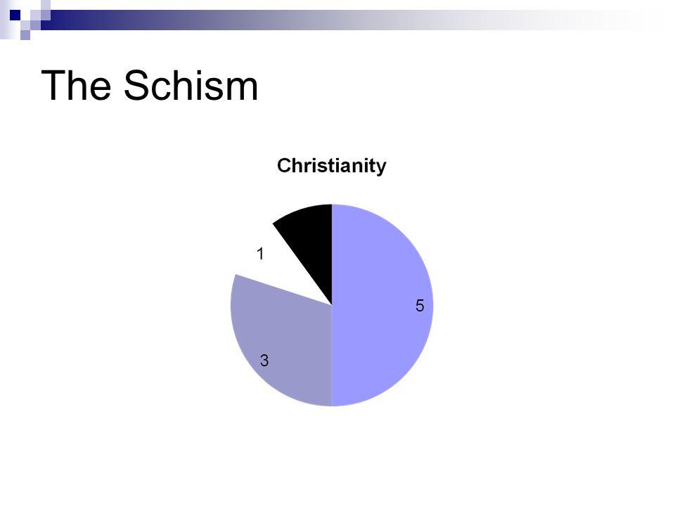 The Schism
