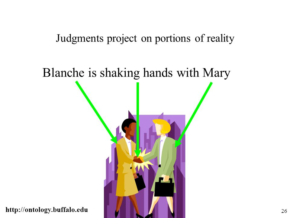 http://ontology.buffalo.edu 26 Judgments project on portions of reality Blanche is shaking hands with Mary
