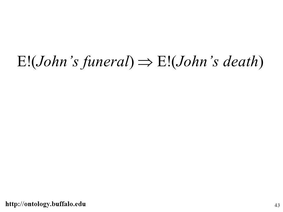 http://ontology.buffalo.edu 43 E!(John's funeral)  E!(John's death)