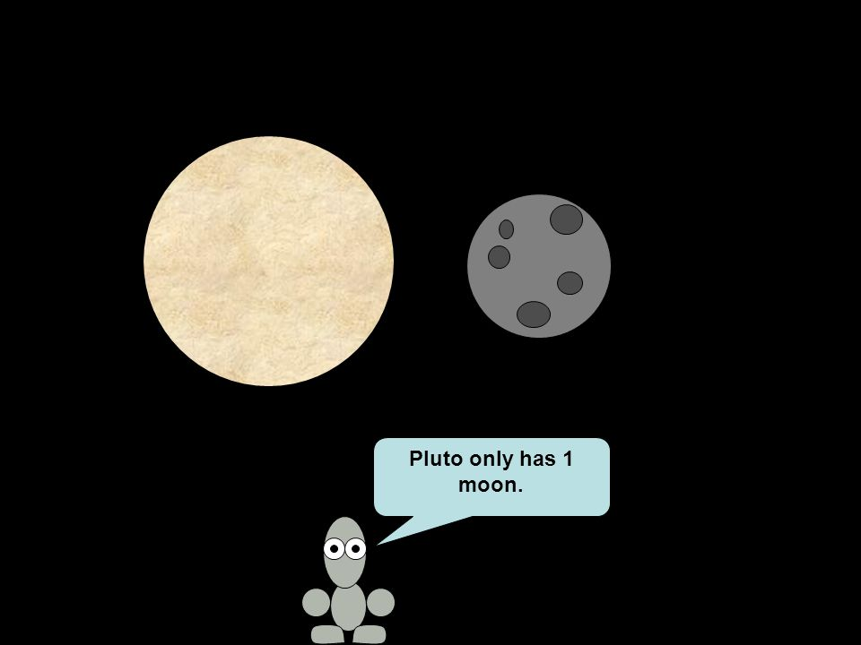 Pluto only has 1 moon.