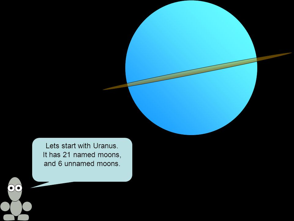 Lets start with Uranus. It has 21 named moons, and 6 unnamed moons.
